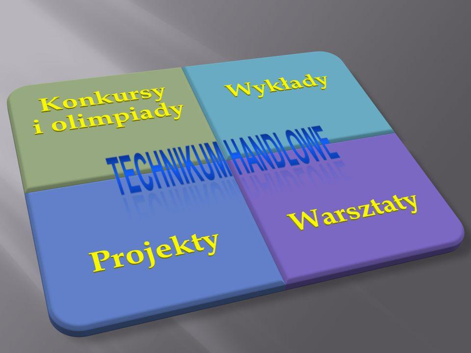 Konkursy i olimpiady Wykłady Projekty Warsztaty
