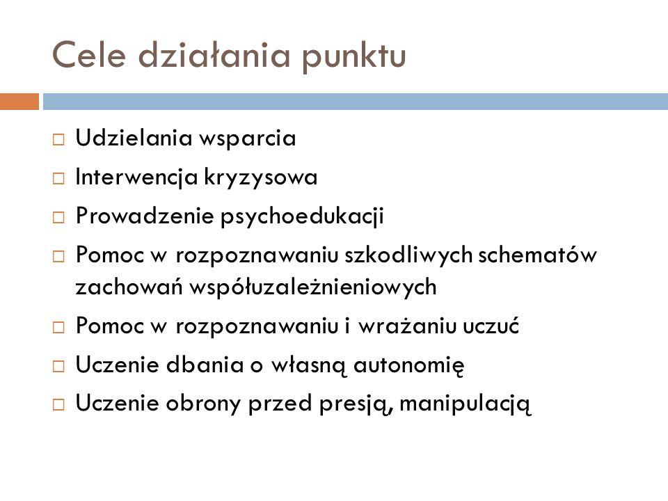 Cele działania punktu Udzielania wsparcia Interwencja kryzysowa