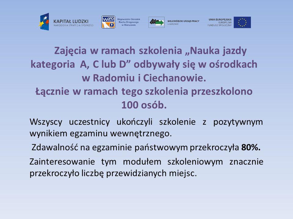 """Zajęcia w ramach szkolenia """"Nauka jazdy kategoria A, C lub D odbywały się w ośrodkach w Radomiu i Ciechanowie. Łącznie w ramach tego szkolenia przeszkolono 100 osób."""
