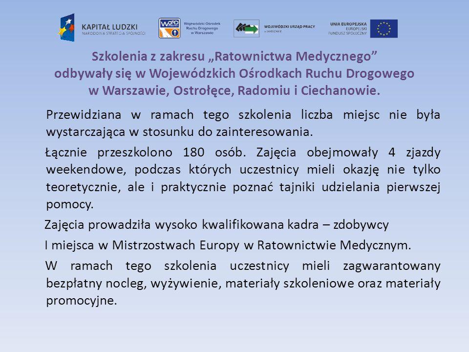 """Szkolenia z zakresu """"Ratownictwa Medycznego odbywały się w Wojewódzkich Ośrodkach Ruchu Drogowego w Warszawie, Ostrołęce, Radomiu i Ciechanowie."""