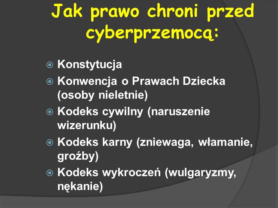 Jak prawo chroni przed cyberprzemocą: