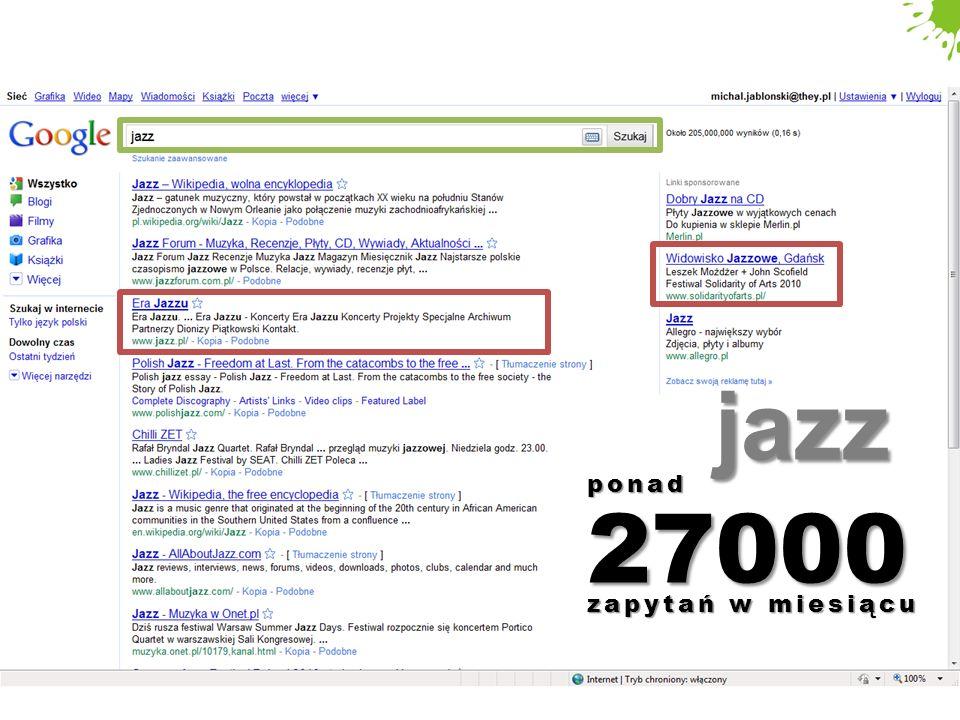 jazz ponad 27000 zapytań w miesiącu