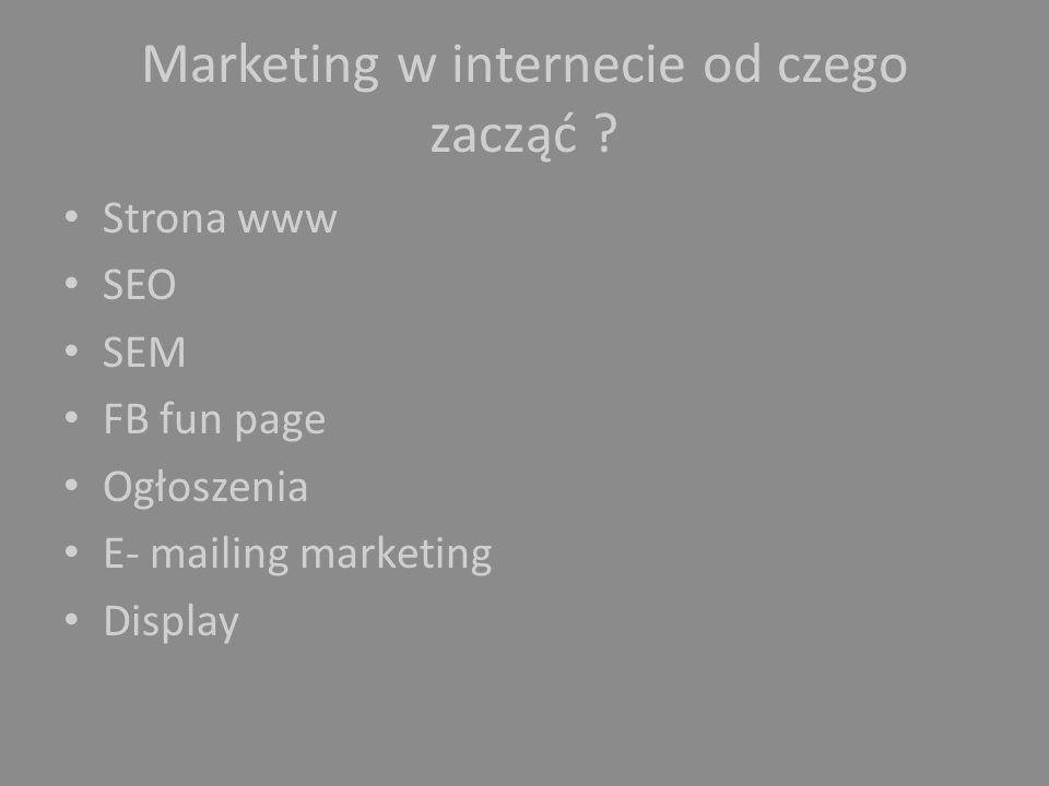 Marketing w internecie od czego zacząć