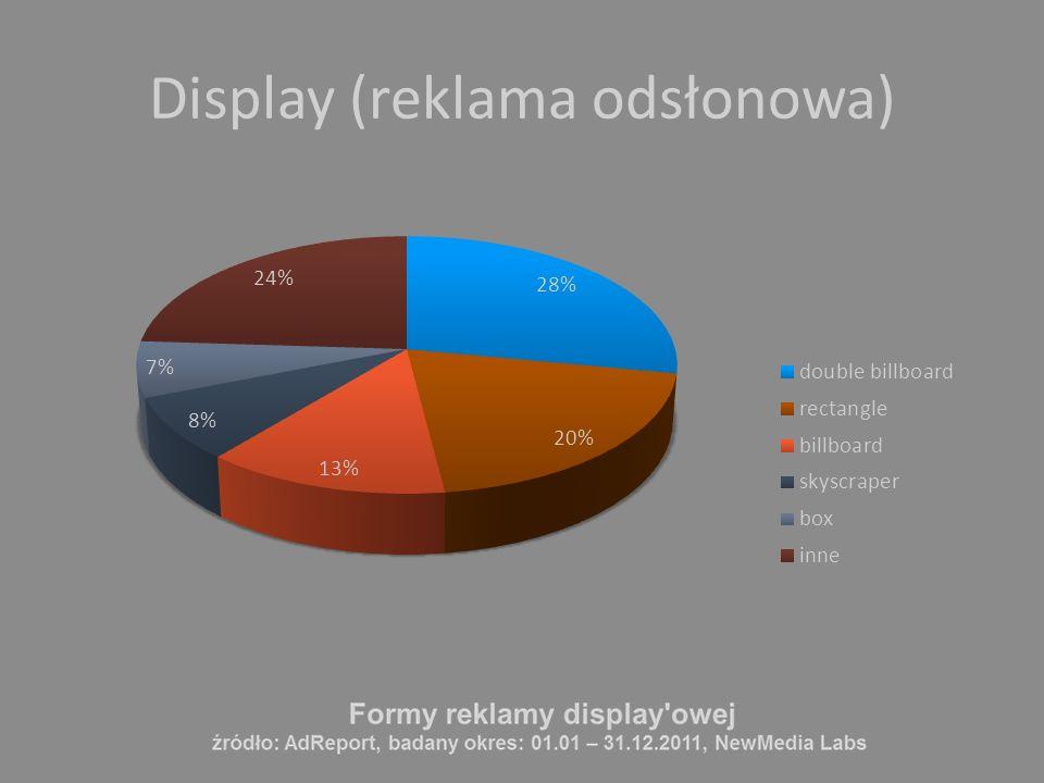 Display (reklama odsłonowa)