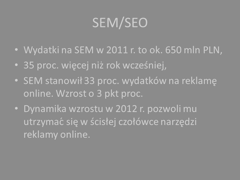 SEM/SEO Wydatki na SEM w 2011 r. to ok. 650 mln PLN,