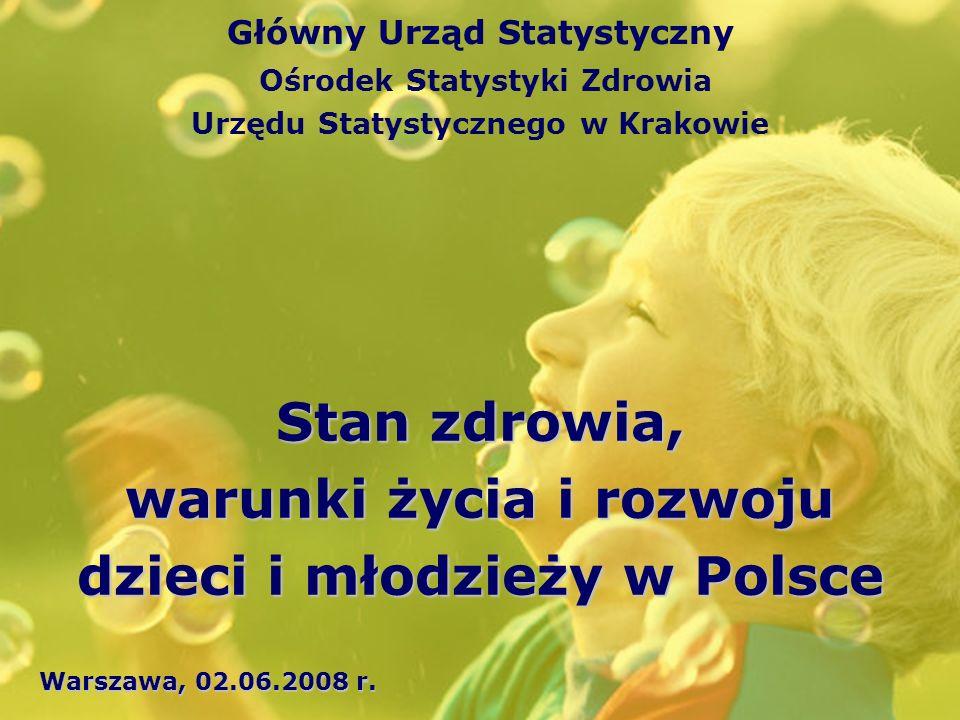 Stan zdrowia, warunki życia i rozwoju dzieci i młodzieży w Polsce