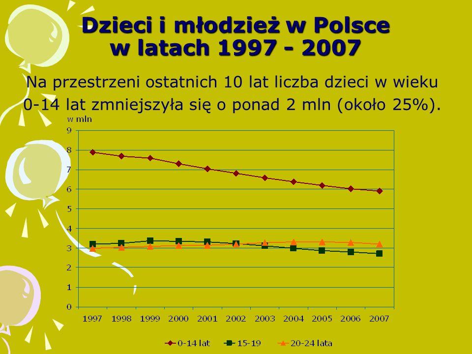 Dzieci i młodzież w Polsce w latach 1997 - 2007