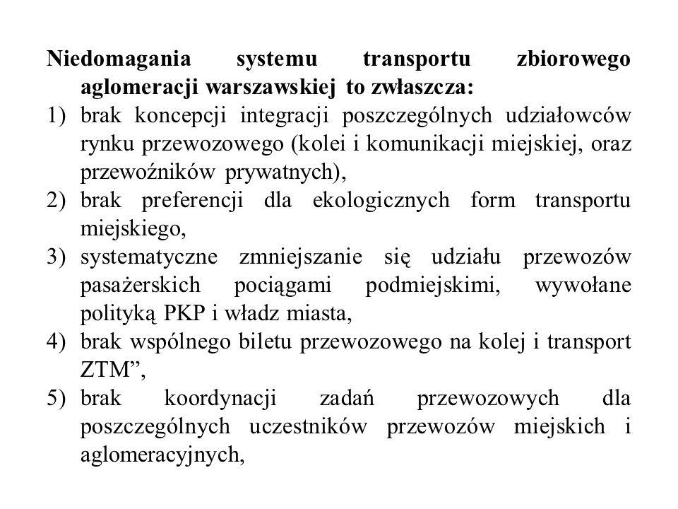 Niedomagania systemu transportu zbiorowego aglomeracji warszawskiej to zwłaszcza:
