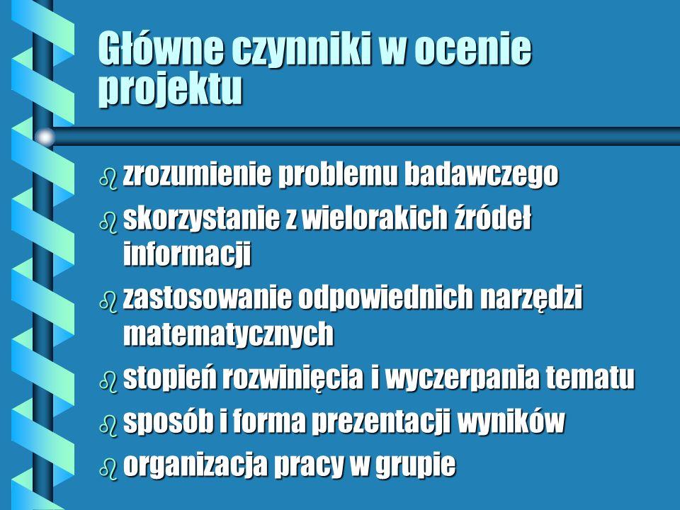 Główne czynniki w ocenie projektu