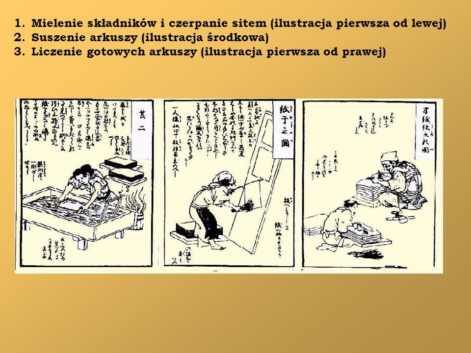 Mielenie składników i czerpanie sitem (ilustracja pierwsza od lewej)