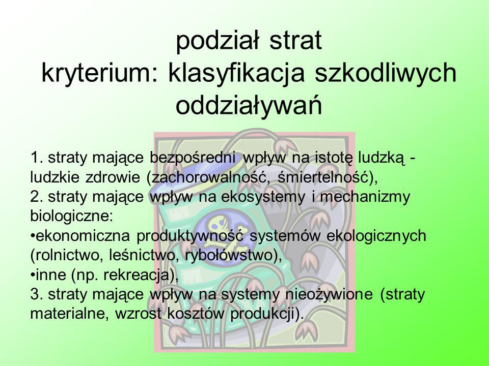 podział strat kryterium: klasyfikacja szkodliwych oddziaływań