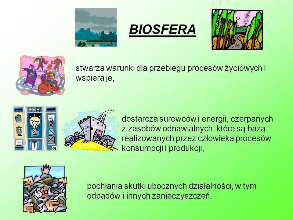 BIOSFERAstwarza warunki dla przebiegu procesów życiowych i wspiera je,