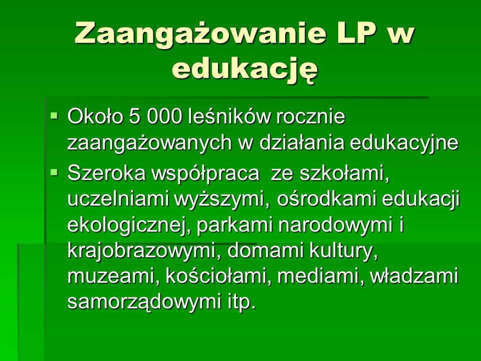 Zaangażowanie LP w edukację