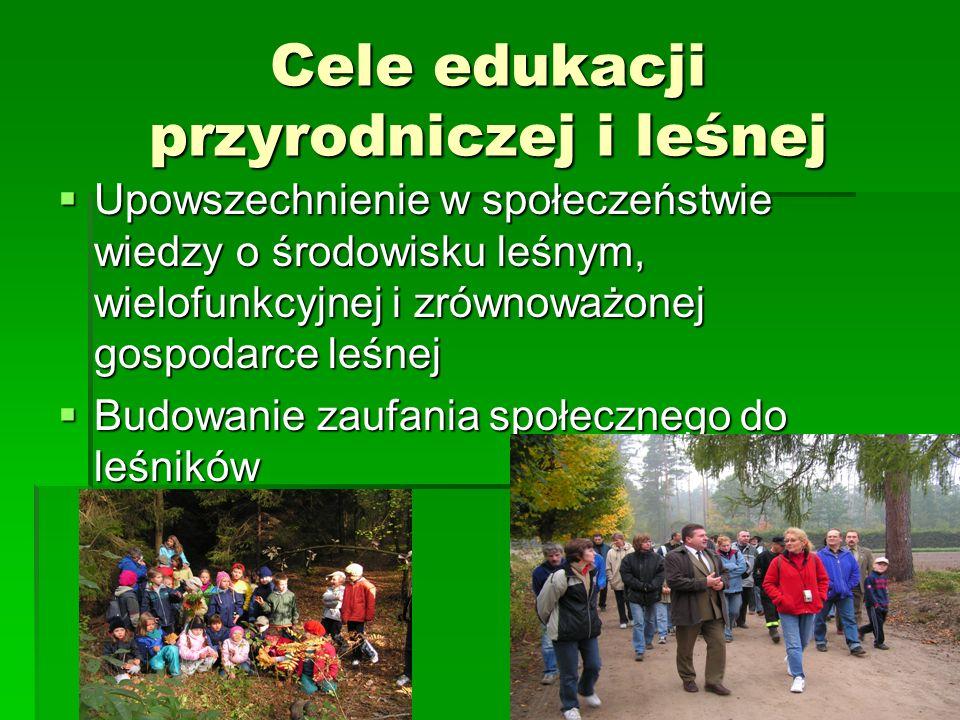 Cele edukacji przyrodniczej i leśnej