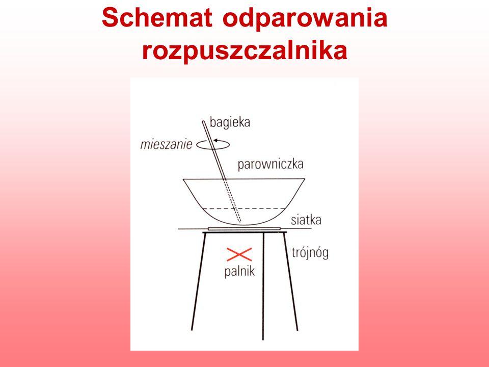 Schemat odparowania rozpuszczalnika
