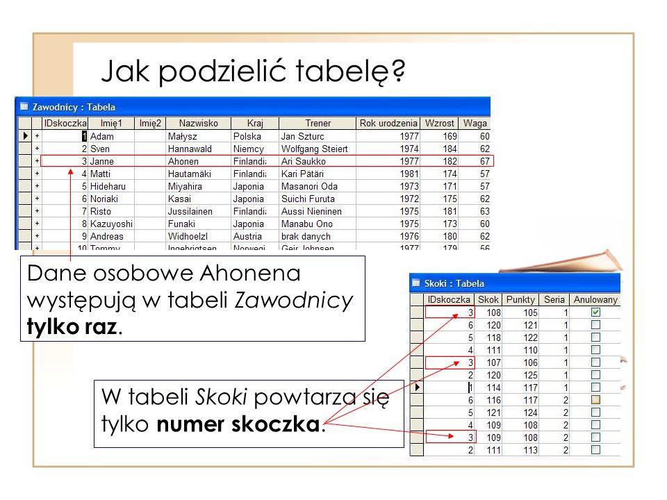 Jak podzielić tabelę. Dane osobowe Ahonena występują w tabeli Zawodnicy tylko raz.