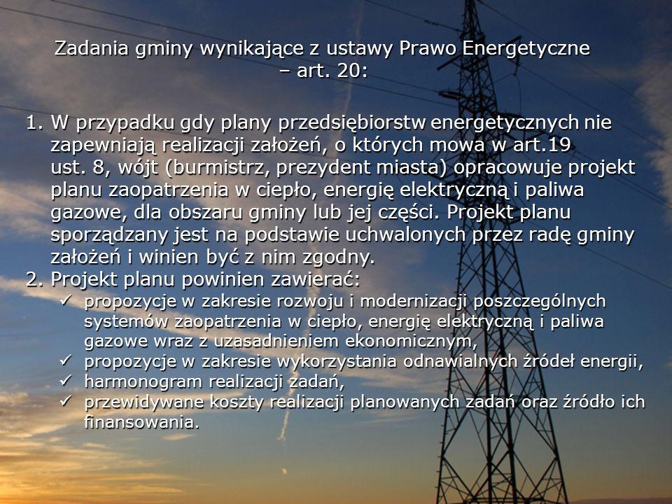 Zadania gminy wynikające z ustawy Prawo Energetyczne