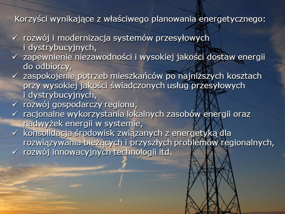 Korzyści wynikające z właściwego planowania energetycznego: