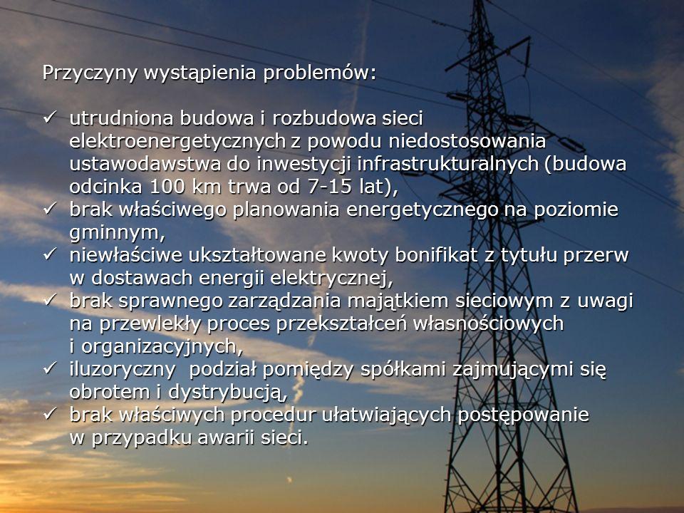 Przyczyny wystąpienia problemów:
