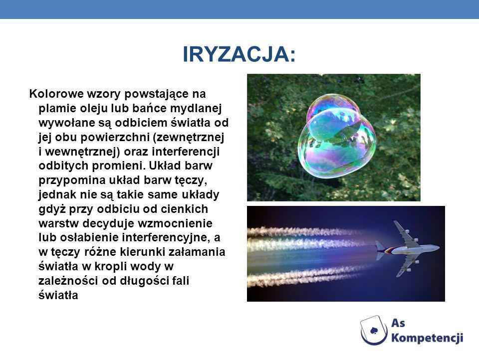 IRYZACJA: