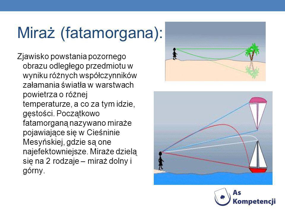 Miraż (fatamorgana):