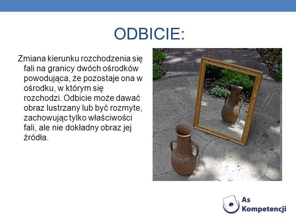 ODBICIE: