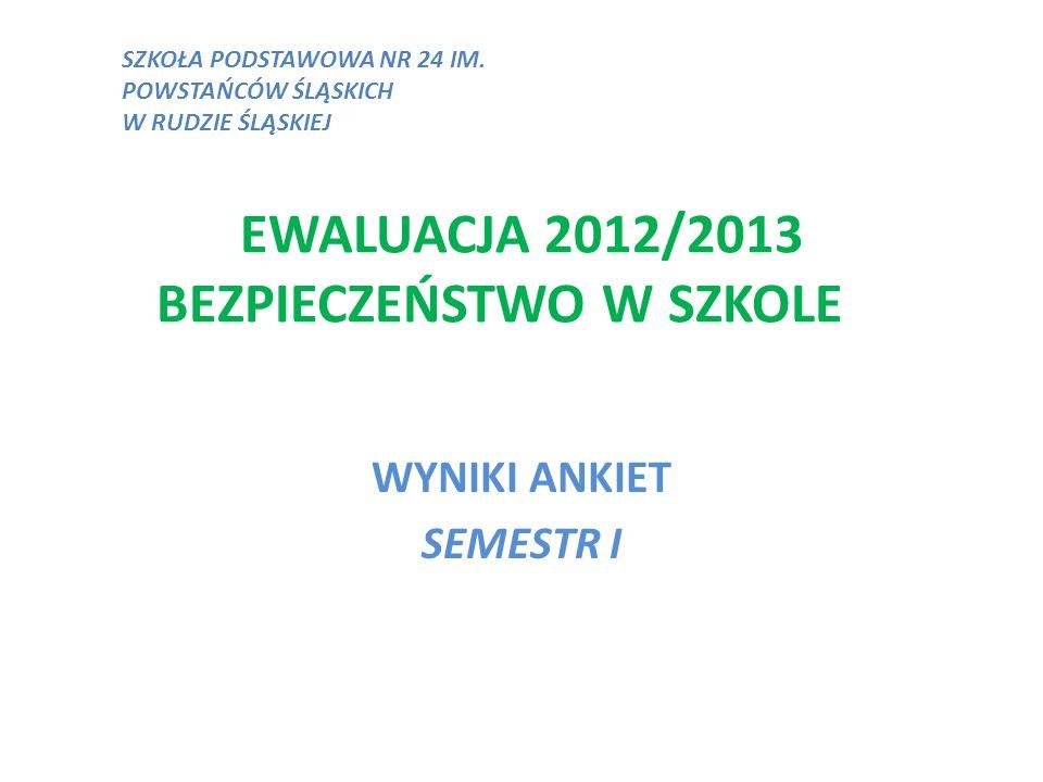 EWALUACJA 2012/2013 BEZPIECZEŃSTWO W SZKOLE