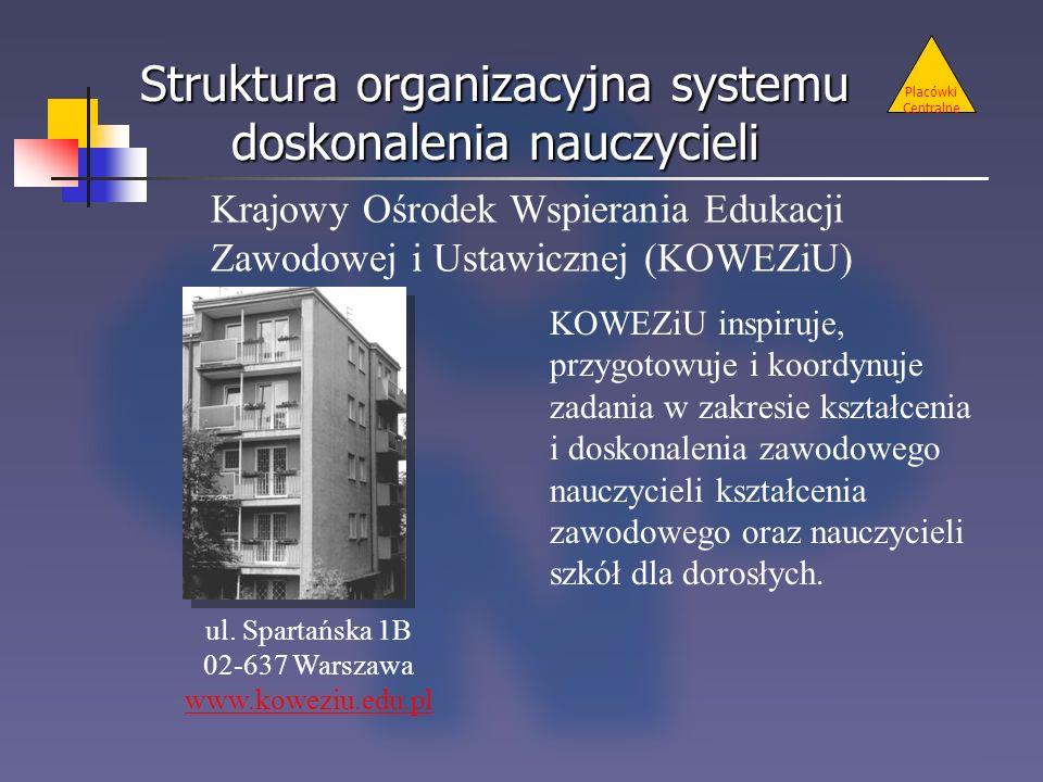 Struktura organizacyjna systemu doskonalenia nauczycieli