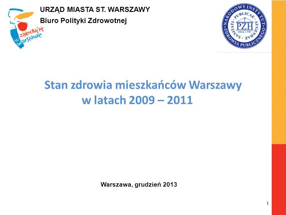 Stan zdrowia mieszkańców Warszawy