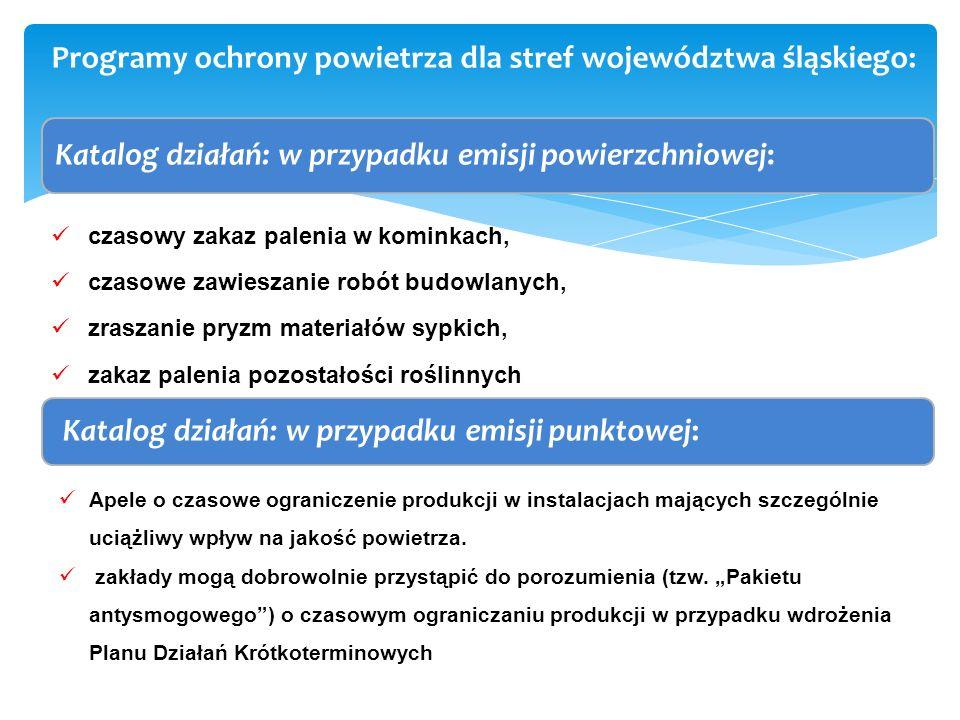 Programy ochrony powietrza dla stref województwa śląskiego: