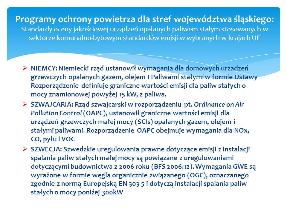 Programy ochrony powietrza dla stref województwa śląskiego: Standardy oceny jakościowej urządzeń opalanych paliwem stałym stosowanych w sektorze komunalno-bytowym standardów emisji w wybranych w krajach UE