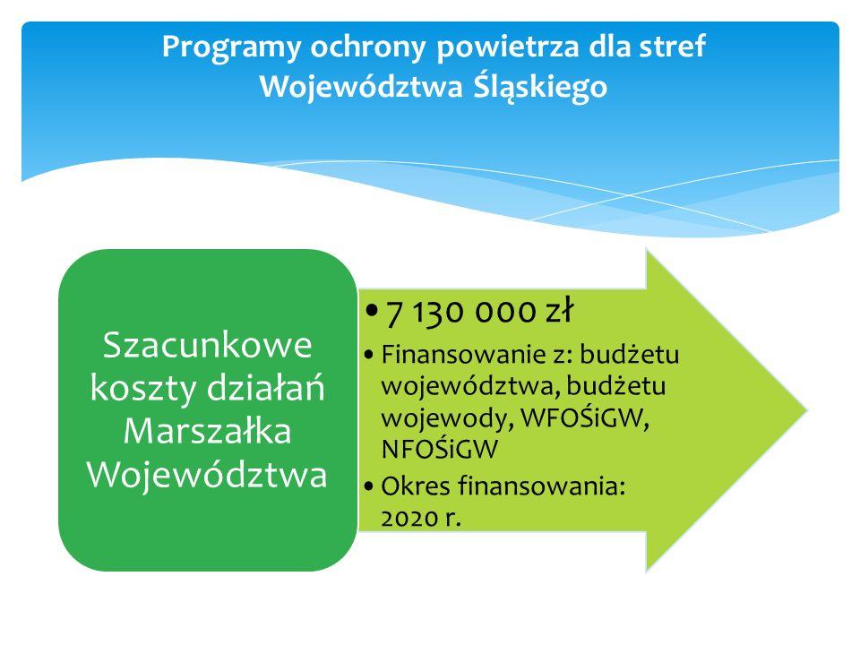 Programy ochrony powietrza dla stref Województwa Śląskiego