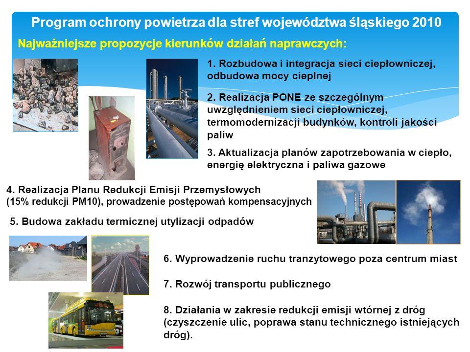 Program ochrony powietrza dla stref województwa śląskiego 2010