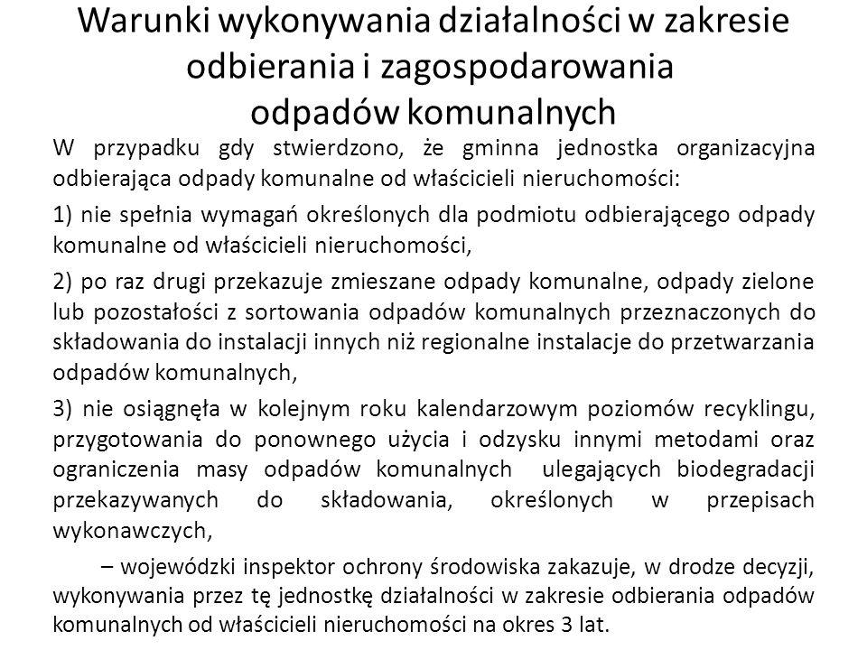 Warunki wykonywania działalności w zakresie odbierania i zagospodarowania odpadów komunalnych