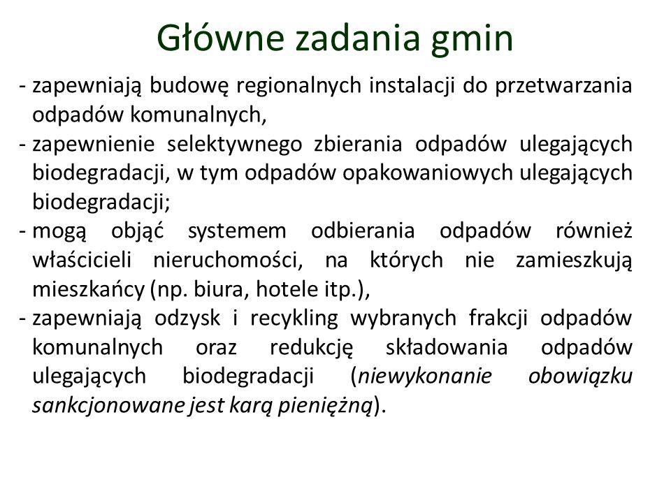 Główne zadania gmin zapewniają budowę regionalnych instalacji do przetwarzania odpadów komunalnych,