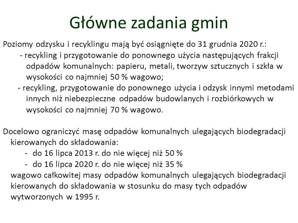 Główne zadania gmin Poziomy odzysku i recyklingu mają być osiągnięte do 31 grudnia 2020 r.: