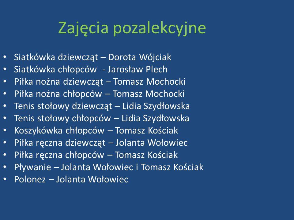 Zajęcia pozalekcyjne Siatkówka dziewcząt – Dorota Wójciak