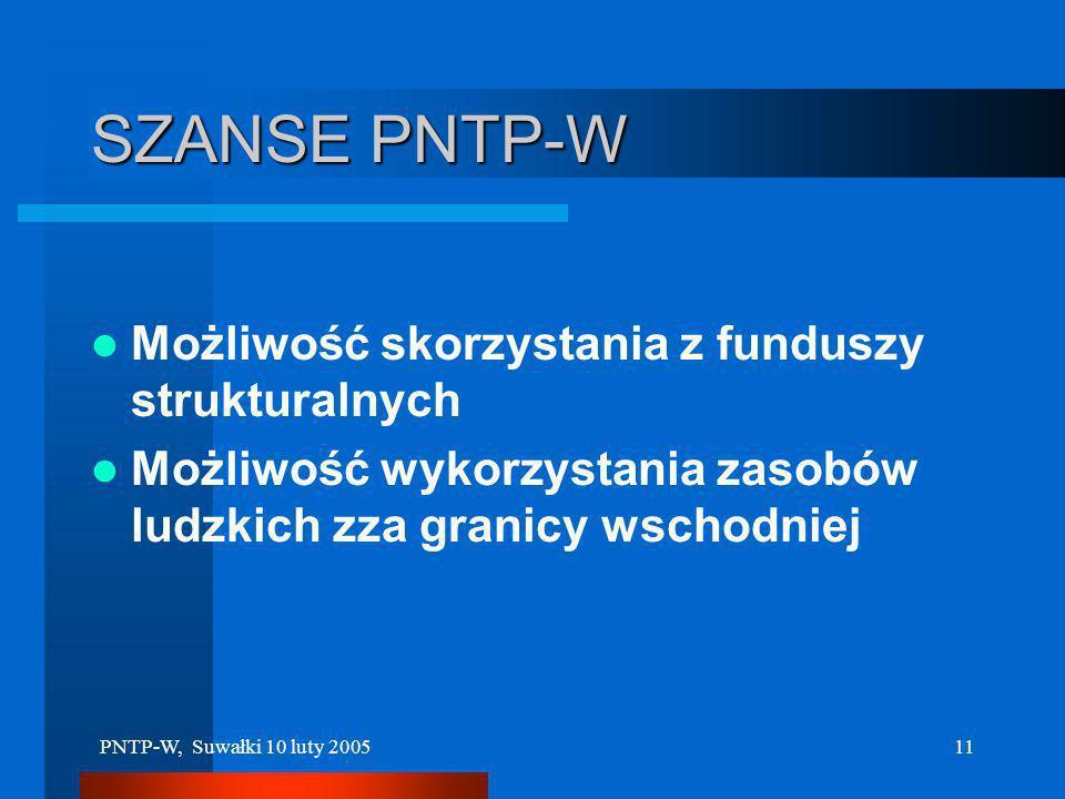 SZANSE PNTP-W Możliwość skorzystania z funduszy strukturalnych