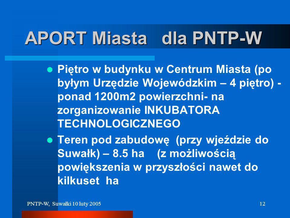 APORT Miasta dla PNTP-W