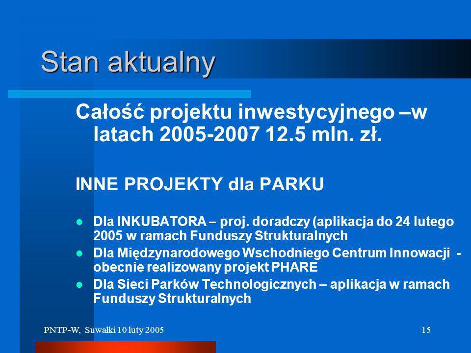 Stan aktualny Całość projektu inwestycyjnego –w latach 2005-2007 12.5 mln. zł. INNE PROJEKTY dla PARKU.