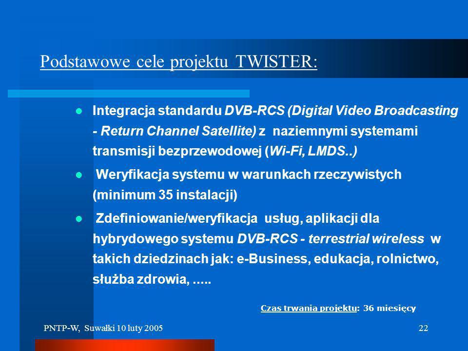Podstawowe cele projektu TWISTER: