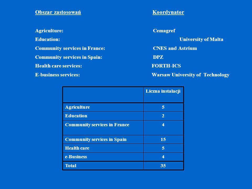 Obszar zastosowań Koordynator Agriculture:. Cemagref Education: