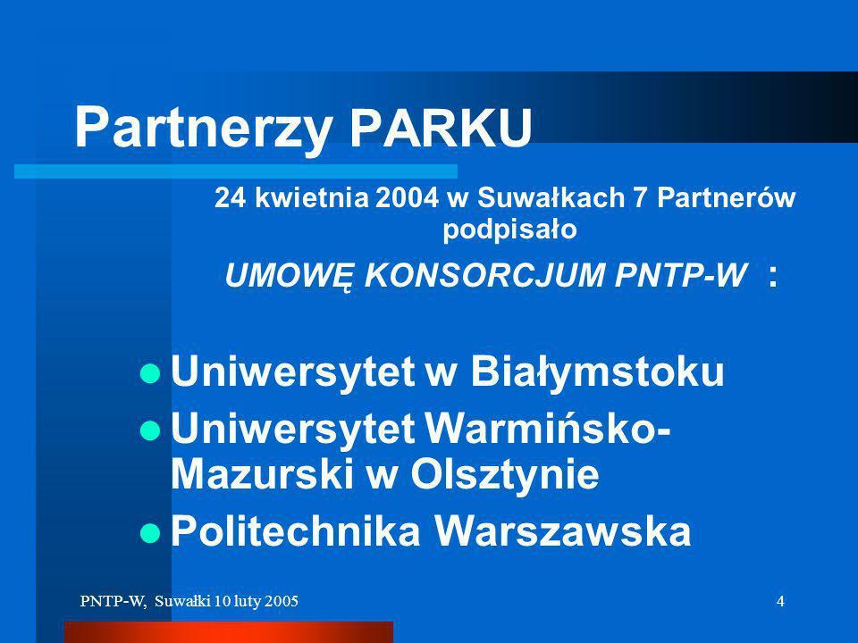Partnerzy PARKU Uniwersytet w Białymstoku