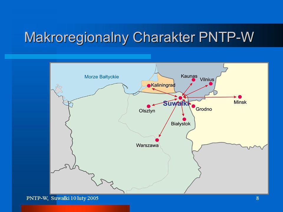 Makroregionalny Charakter PNTP-W