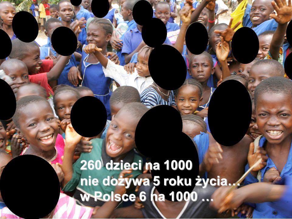 260 dzieci na 1000 nie dożywa 5 roku życia…