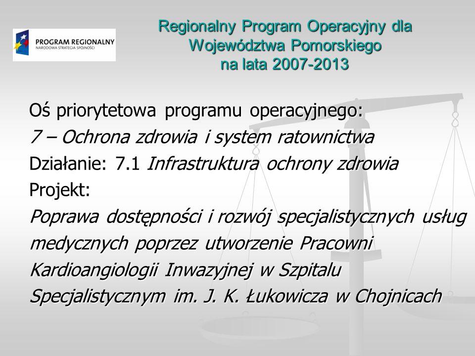 Oś priorytetowa programu operacyjnego: