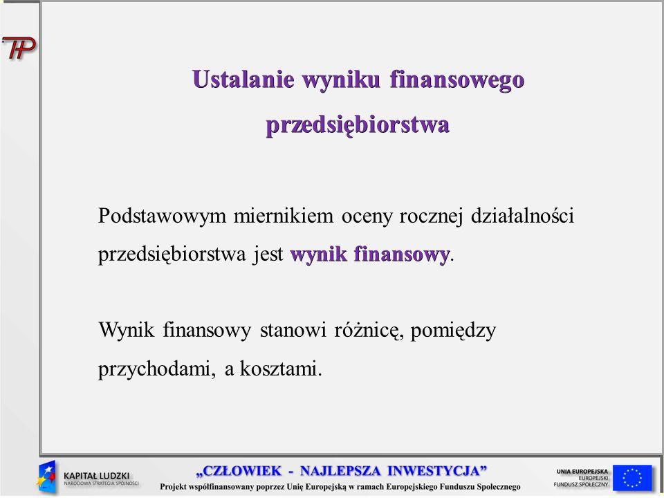 Ustalanie wyniku finansowego przedsiębiorstwa