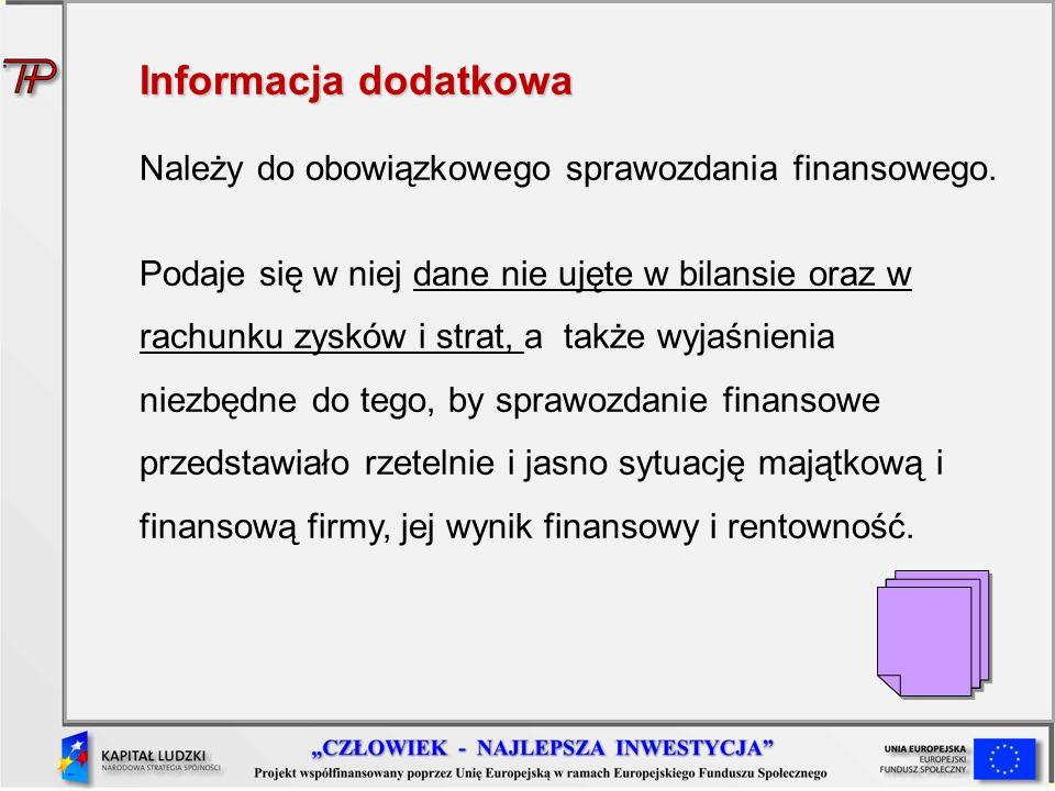 Informacja dodatkowa Należy do obowiązkowego sprawozdania finansowego.