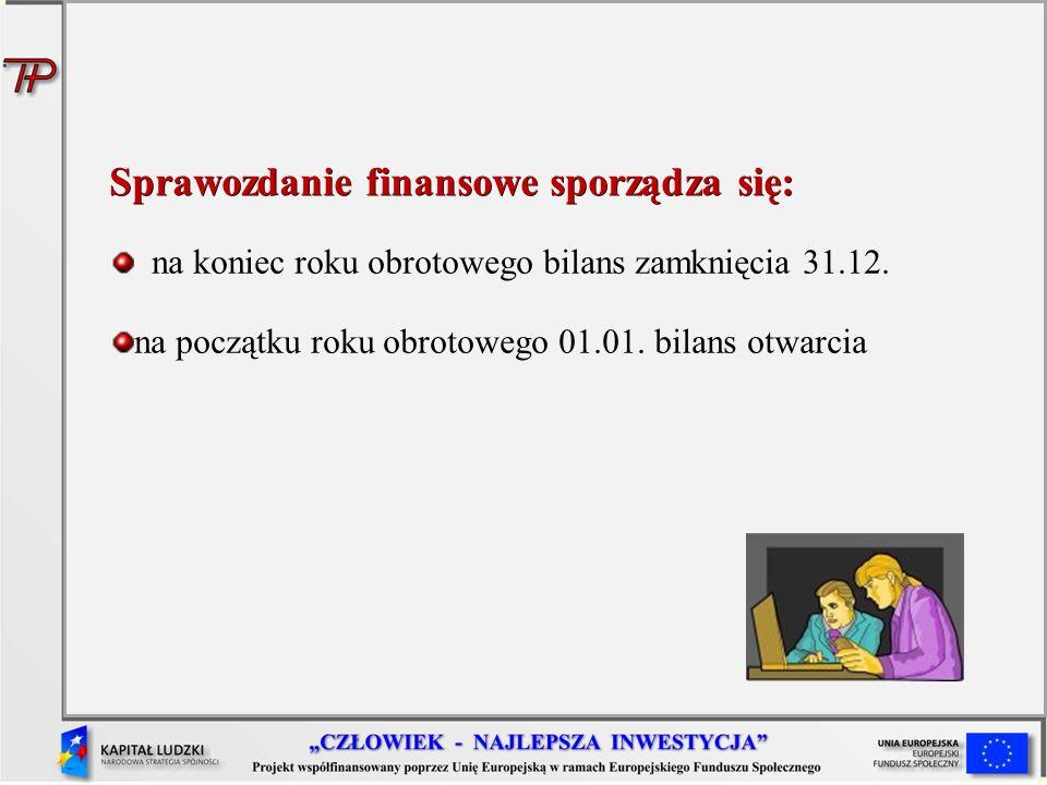 Sprawozdanie finansowe sporządza się:
