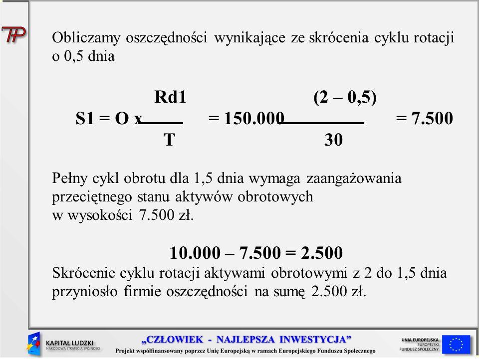 Obliczamy oszczędności wynikające ze skrócenia cyklu rotacji o 0,5 dnia